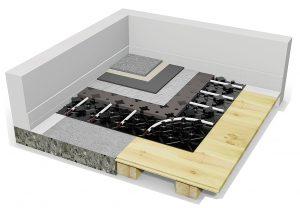 Wieland cuprotherm-System